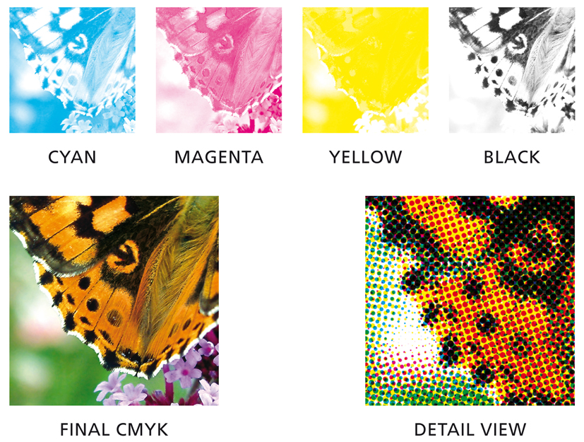 Artwork Terms From The Screen Printing Industry